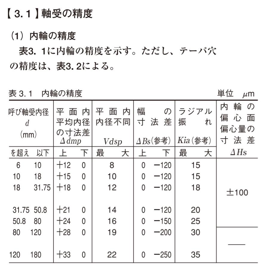 f:id:tyokota_0529:20171010094831p:plain:w300