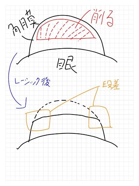 f:id:tyokudaihan:20190425225759j:image