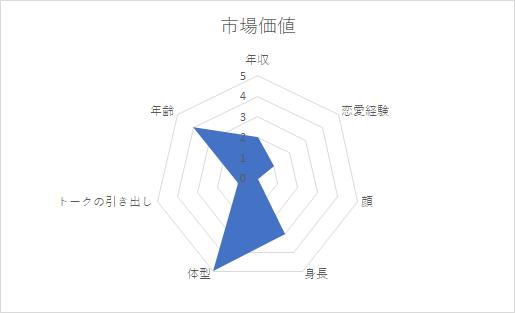 f:id:tyonbo7:20200509211944p:plain