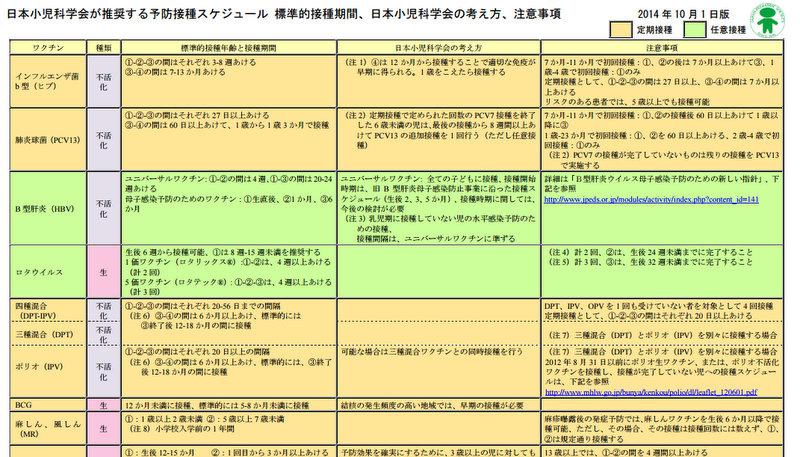 f:id:tyoro_ge:20150831001435j:plain