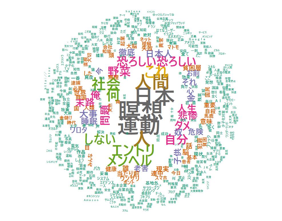 f:id:tyoro_ge:20161113020919p:plain