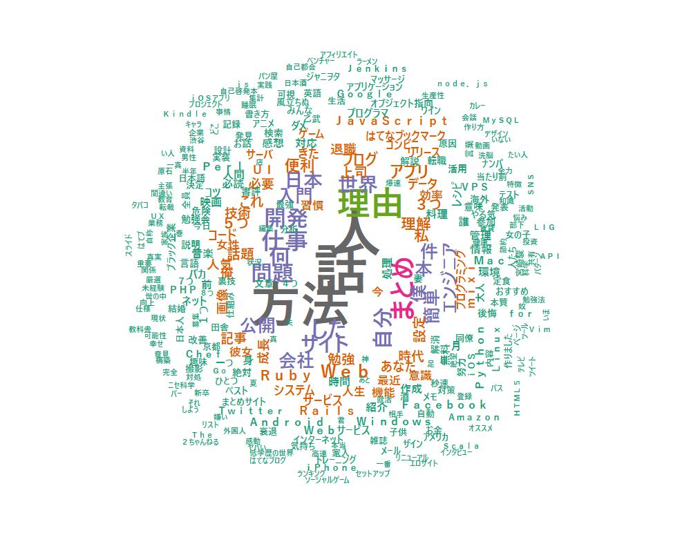 f:id:tyoro_ge:20161113022109p:plain