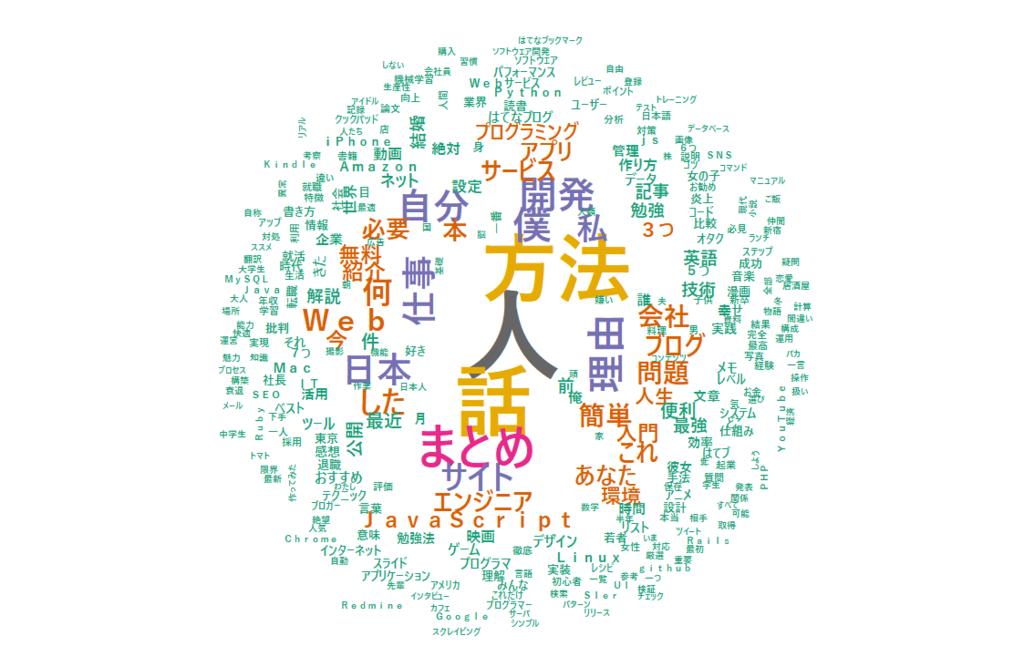 f:id:tyoro_ge:20161116010103p:plain