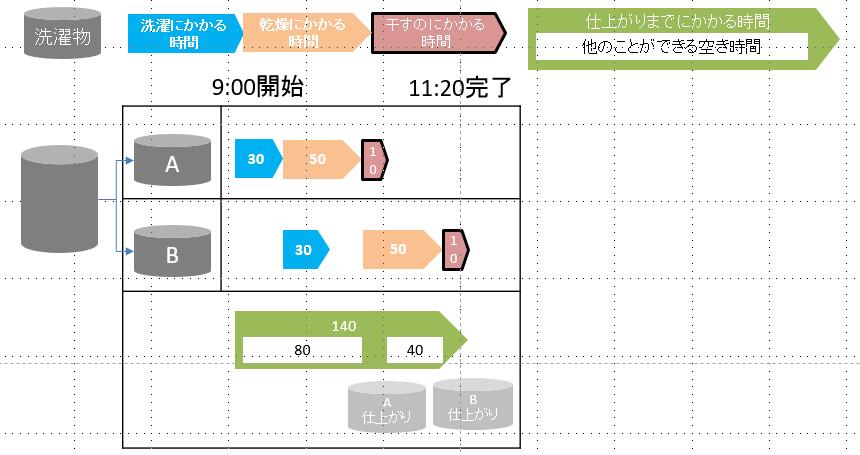 f:id:tyoro_ge:20161214080137p:plain