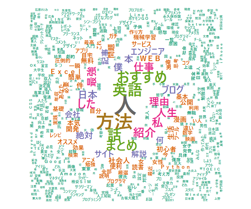 f:id:tyoro_ge:20161226144810p:plain