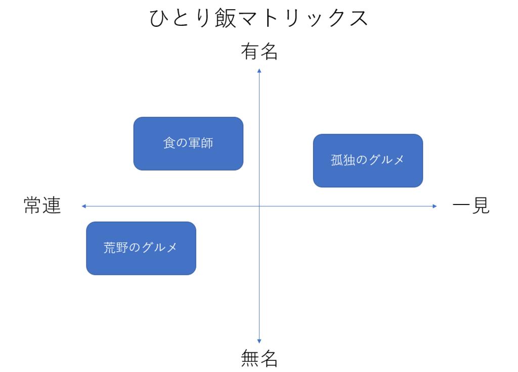 f:id:tyoro_ge:20170410224408p:plain