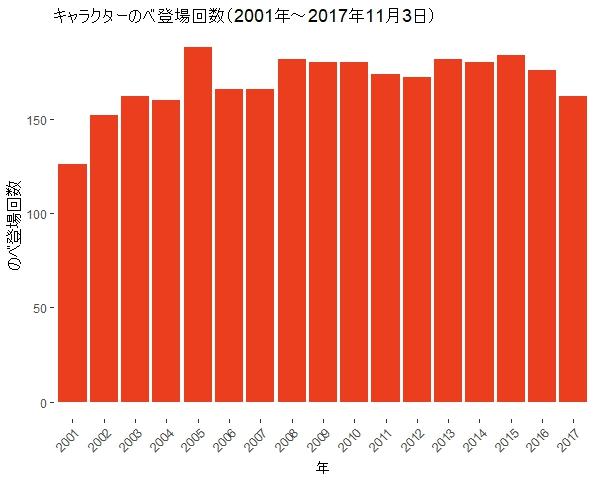 f:id:tyoro_ge:20171104164632j:plain