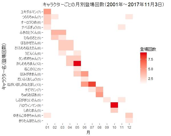 f:id:tyoro_ge:20171105083931j:plain