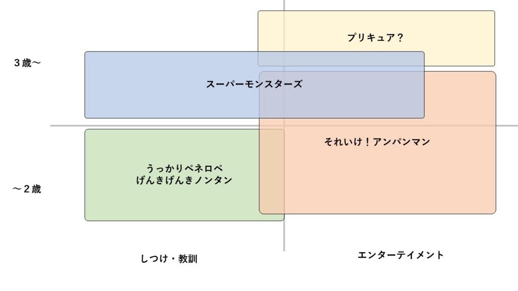 f:id:tyoro_ge:20180102203351j:plain