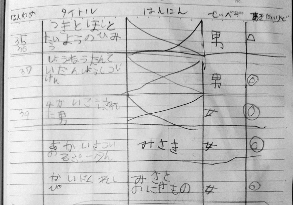 f:id:tyoro_ge:20210108190908j:plain