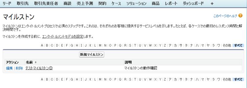 SFDC:【ケース管理プロセス】エンタイトルメント - tyoshikawa1106の ...