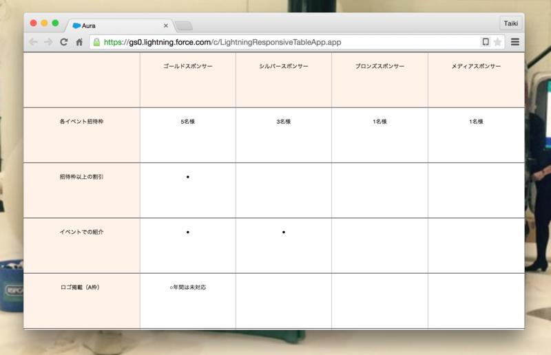f:id:tyoshikawa1106:20150607114354p:plain