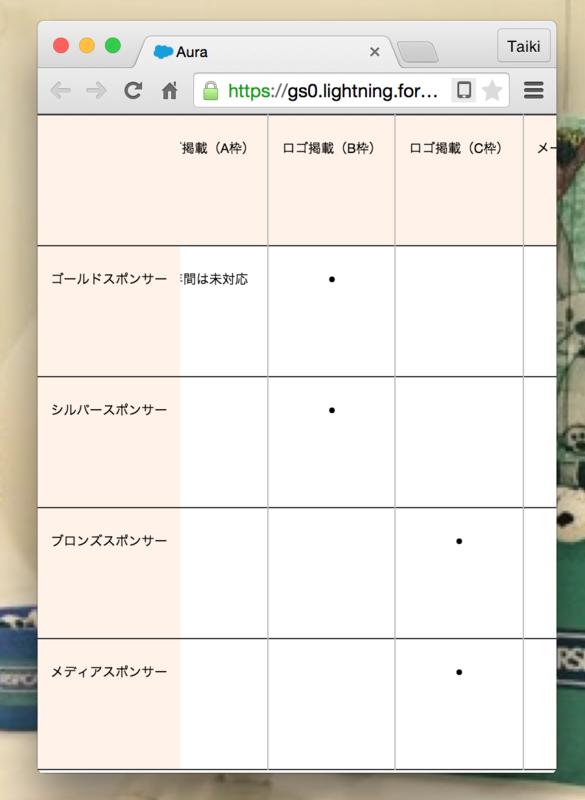 f:id:tyoshikawa1106:20150607114437p:plain:w200