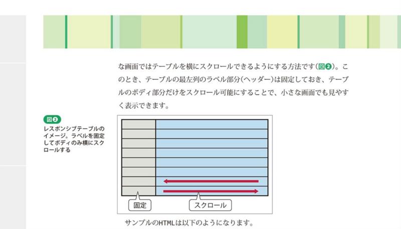 f:id:tyoshikawa1106:20150607122728j:plain:w400