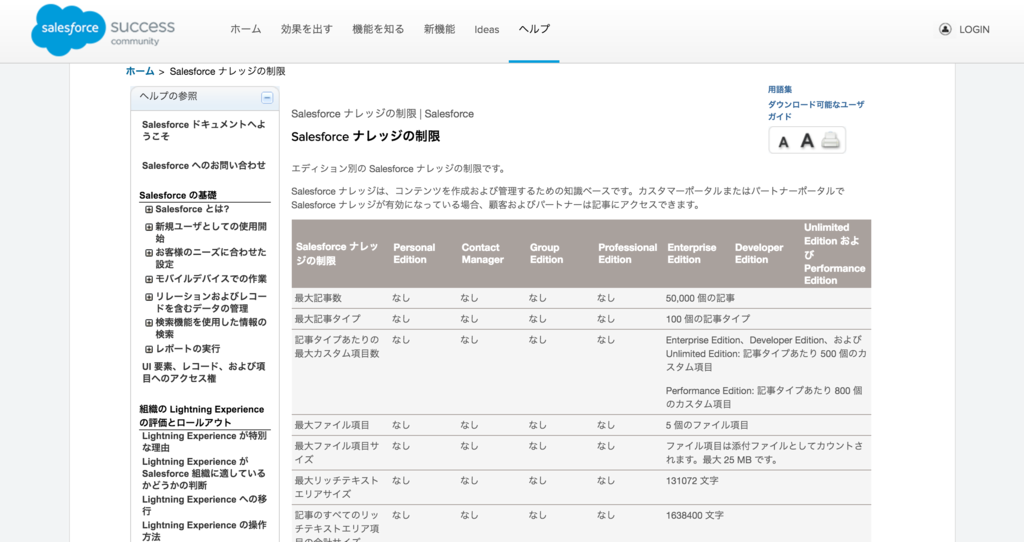 f:id:tyoshikawa1106:20160325102549p:plain