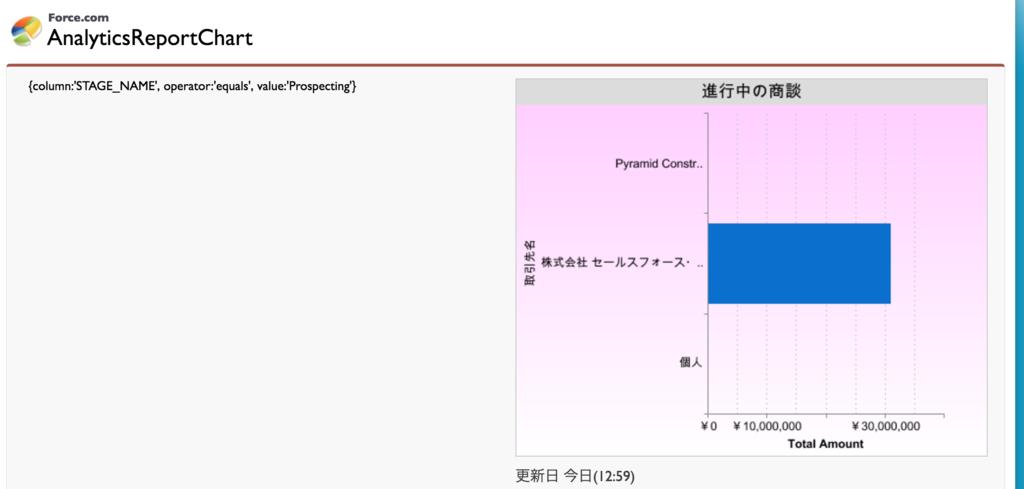 f:id:tyoshikawa1106:20160804131005p:plain