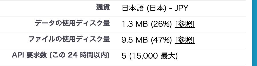 f:id:tyoshikawa1106:20160811174215p:plain:w300