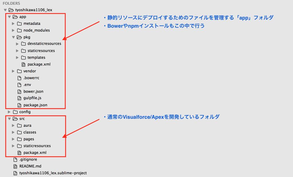 f:id:tyoshikawa1106:20160823110714p:plain