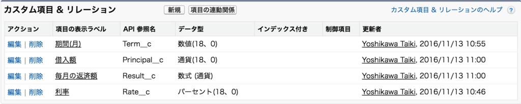 f:id:tyoshikawa1106:20161113110111p:plain