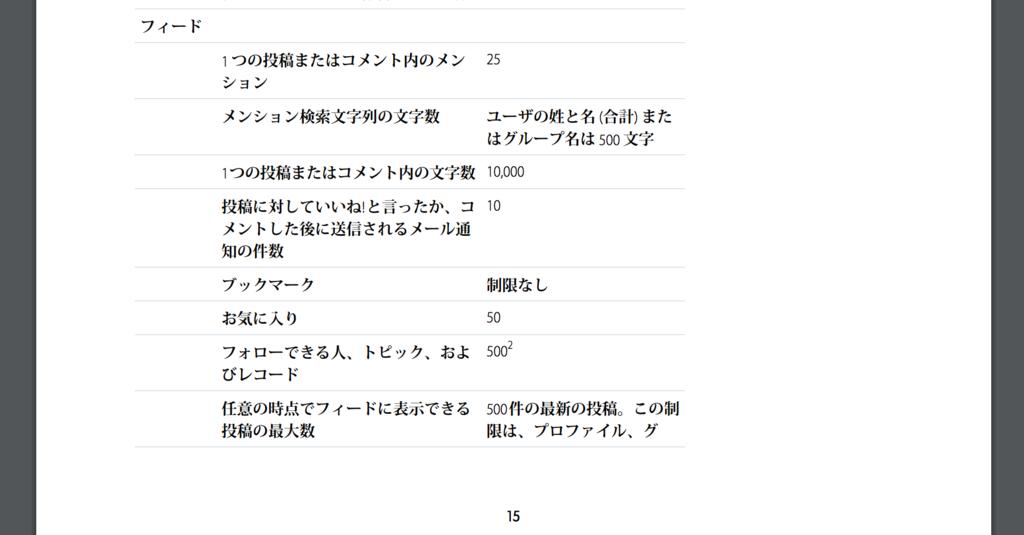 f:id:tyoshikawa1106:20170205175131p:plain
