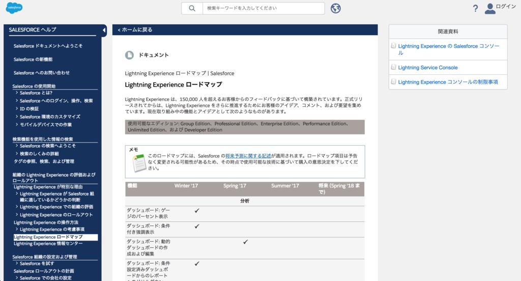 f:id:tyoshikawa1106:20170627001431p:plain