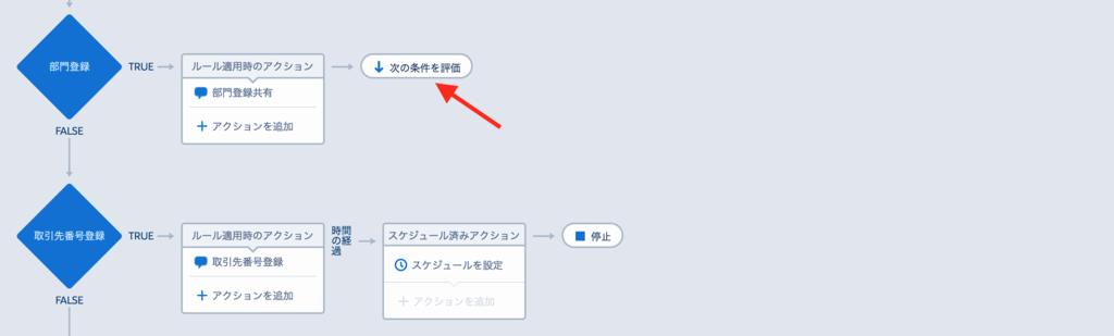 f:id:tyoshikawa1106:20170816095620p:plain