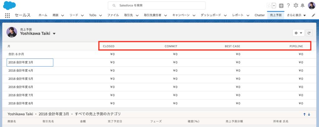 f:id:tyoshikawa1106:20180328133136p:plain