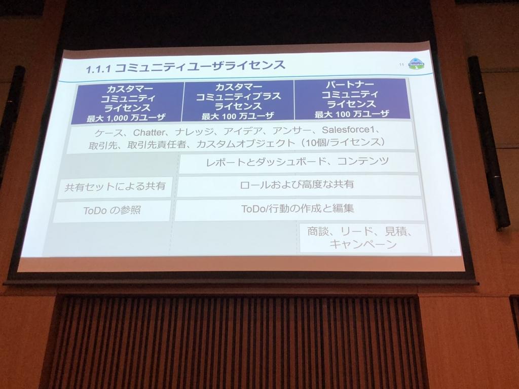 f:id:tyoshikawa1106:20180424151642j:plain