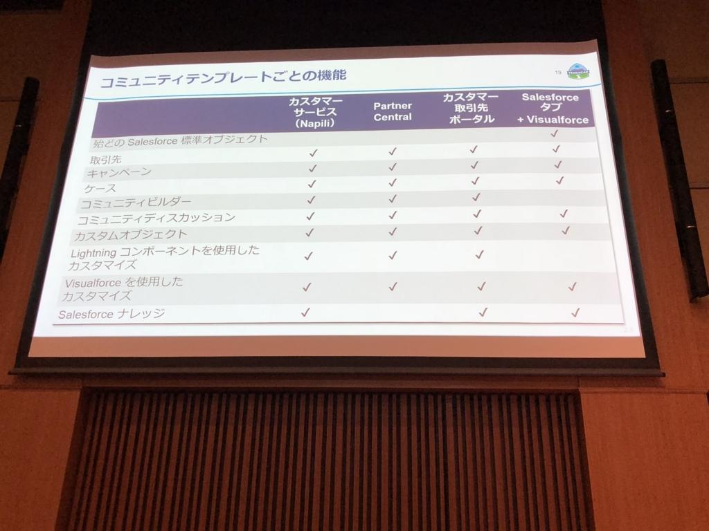 f:id:tyoshikawa1106:20180424152554j:plain