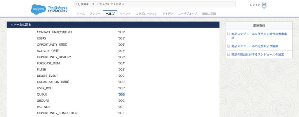 f:id:tyoshikawa1106:20180604162000p:plain