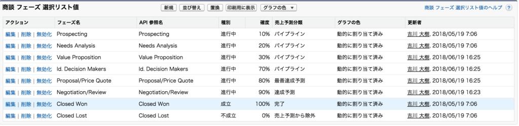 f:id:tyoshikawa1106:20180620064439p:plain