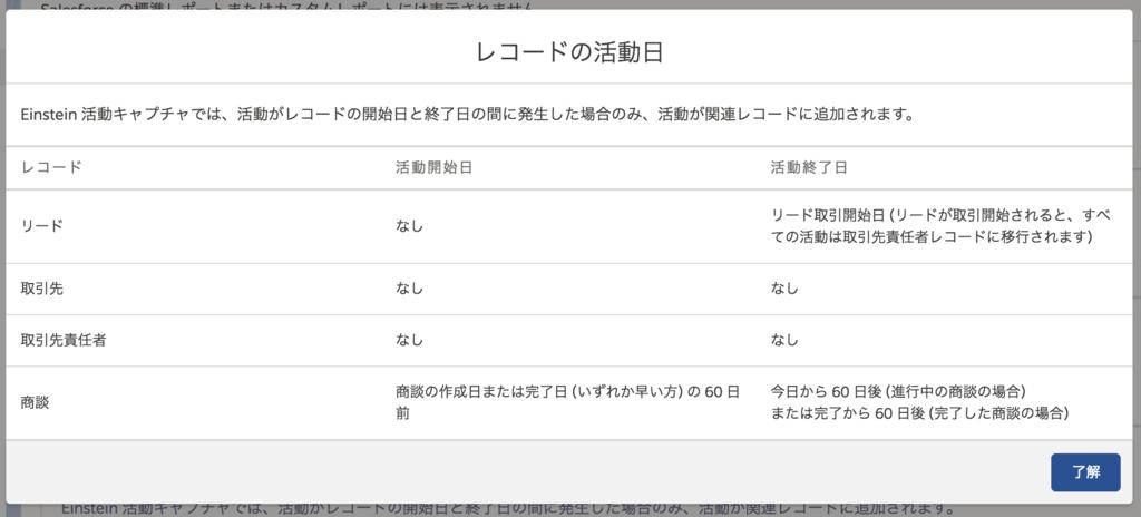 f:id:tyoshikawa1106:20180630204947p:plain