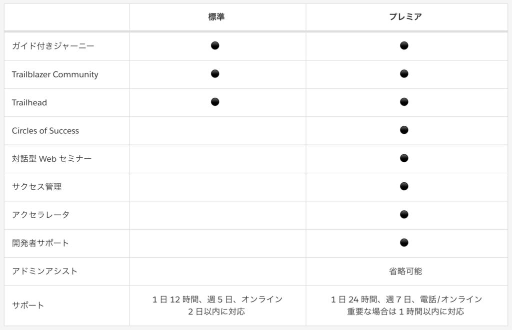 f:id:tyoshikawa1106:20180812165837p:plain