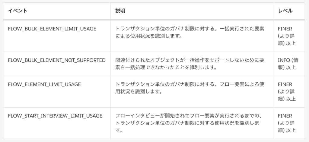 f:id:tyoshikawa1106:20180902174532p:plain