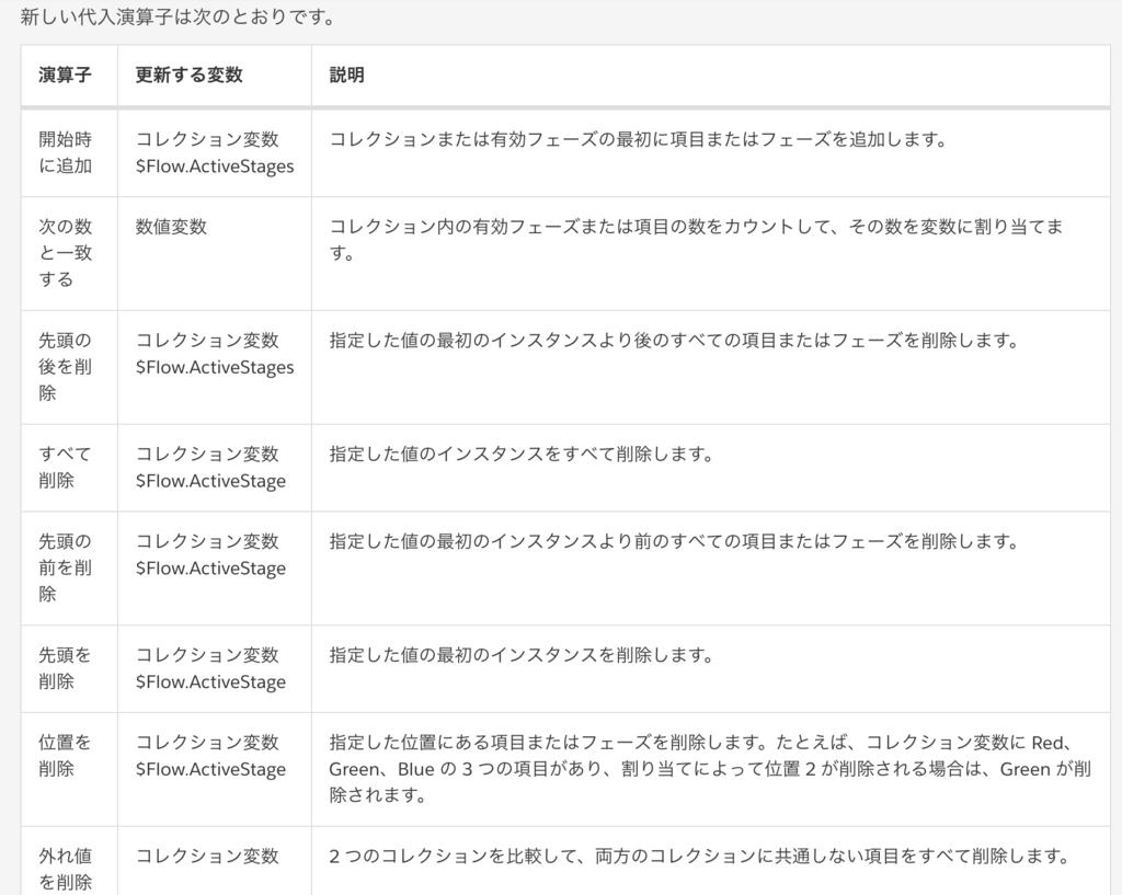 f:id:tyoshikawa1106:20180902174802p:plain