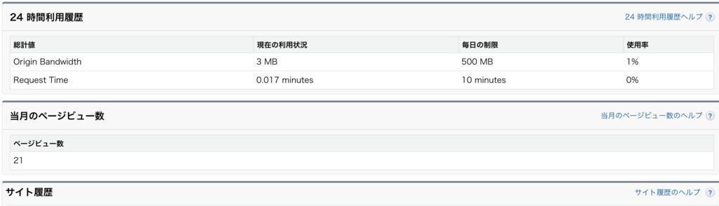 f:id:tyoshikawa1106:20181104230901p:plain
