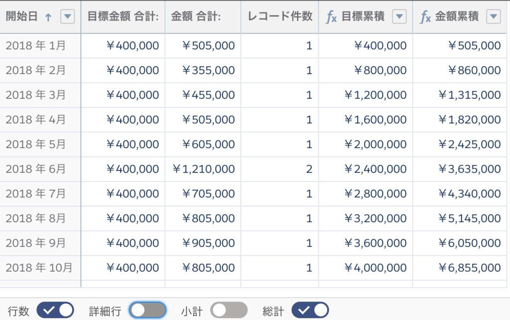 f:id:tyoshikawa1106:20181107200353p:plain:w300