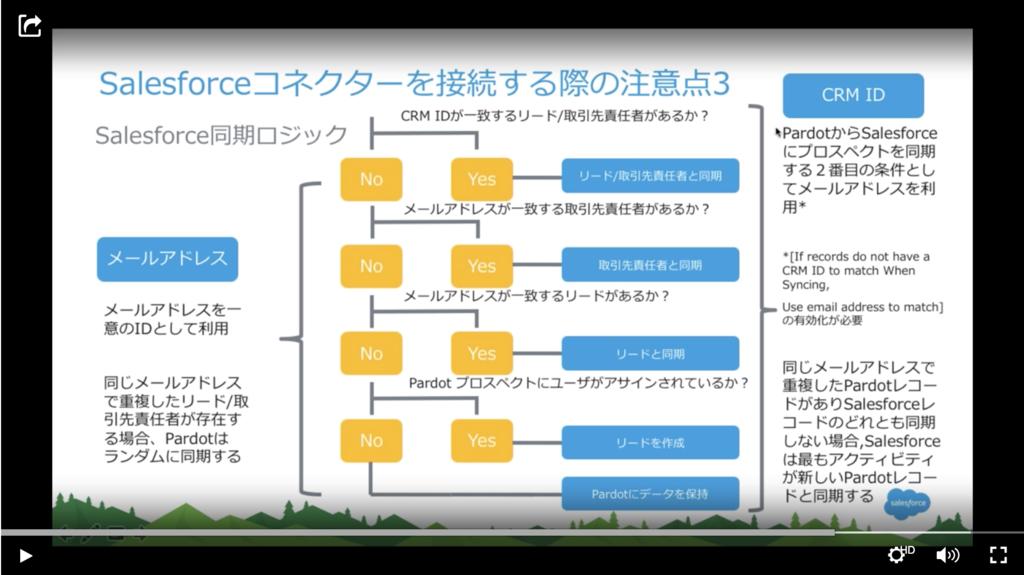 f:id:tyoshikawa1106:20190129214207p:plain