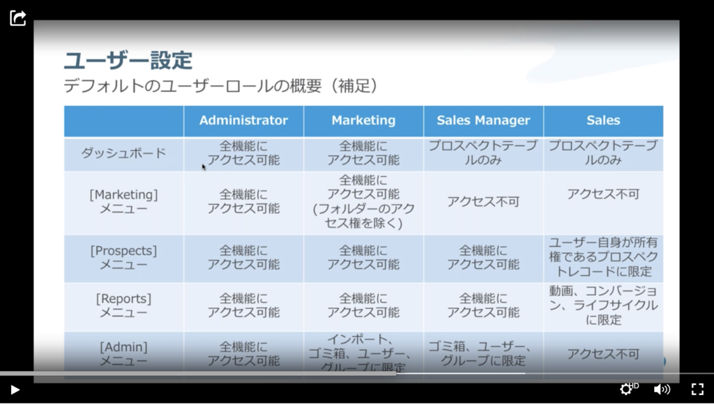 f:id:tyoshikawa1106:20190129220008p:plain