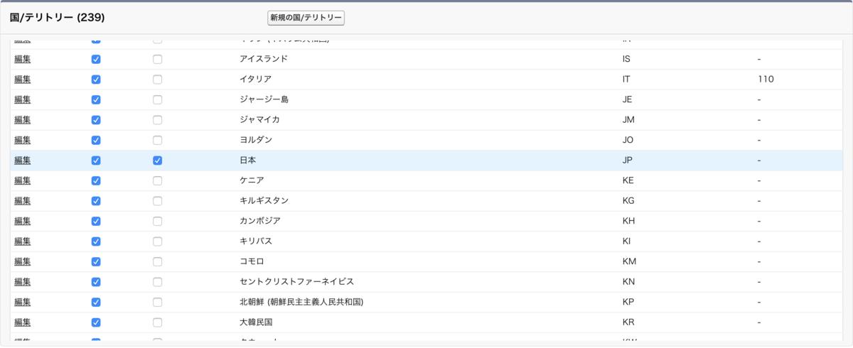 f:id:tyoshikawa1106:20190321174730p:plain