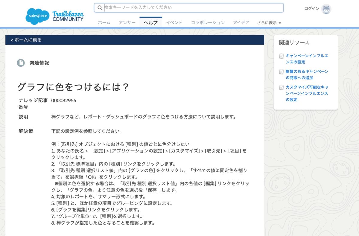 f:id:tyoshikawa1106:20190501143919p:plain