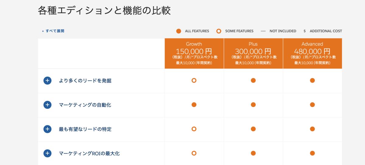 f:id:tyoshikawa1106:20190526151242p:plain