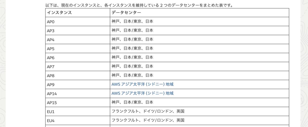 f:id:tyoshikawa1106:20190621210534p:plain