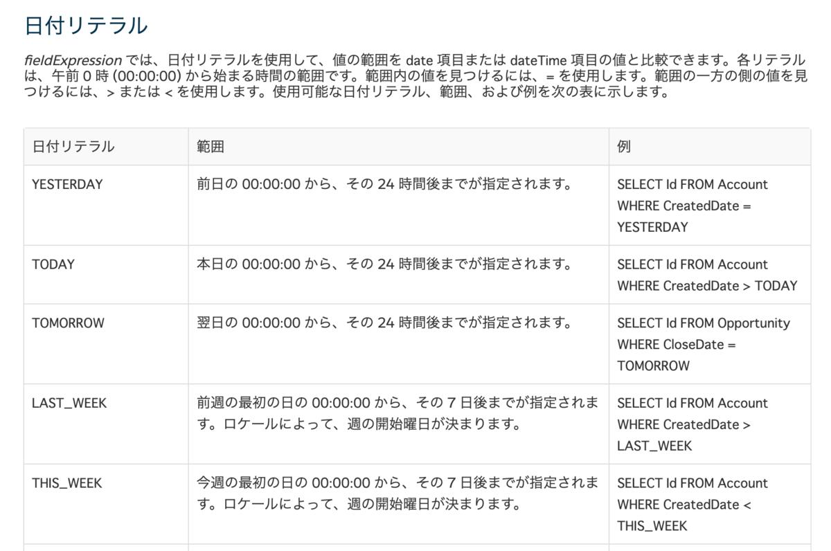 f:id:tyoshikawa1106:20190919072318p:plain