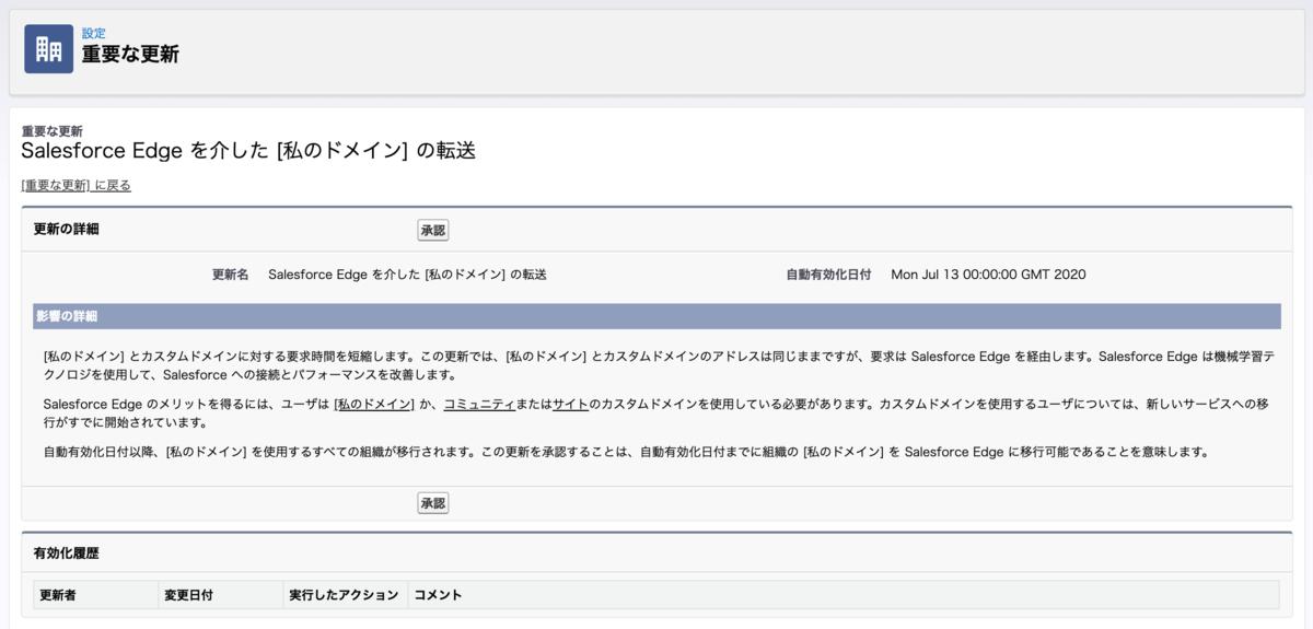 f:id:tyoshikawa1106:20200222081606p:plain