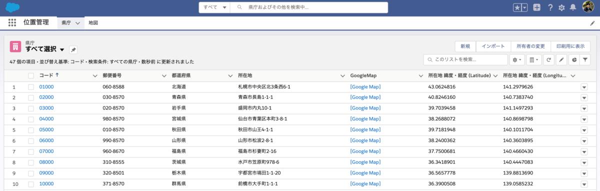f:id:tyoshikawa1106:20200525190809p:plain