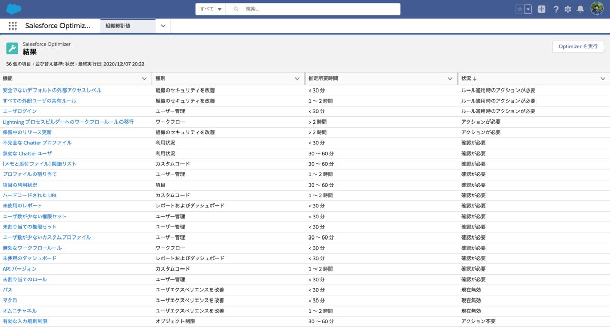 f:id:tyoshikawa1106:20201207204845p:plain