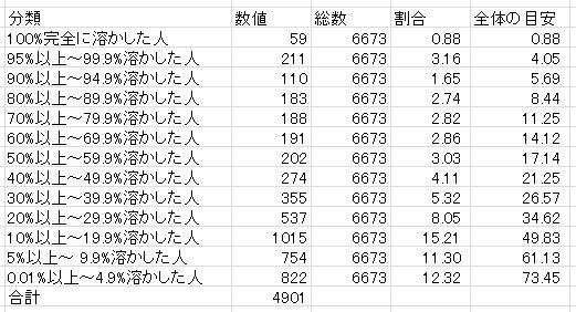 f:id:tyoshiki:20160626011515j:plain