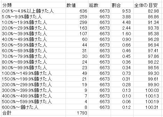 f:id:tyoshiki:20160626011522j:plain