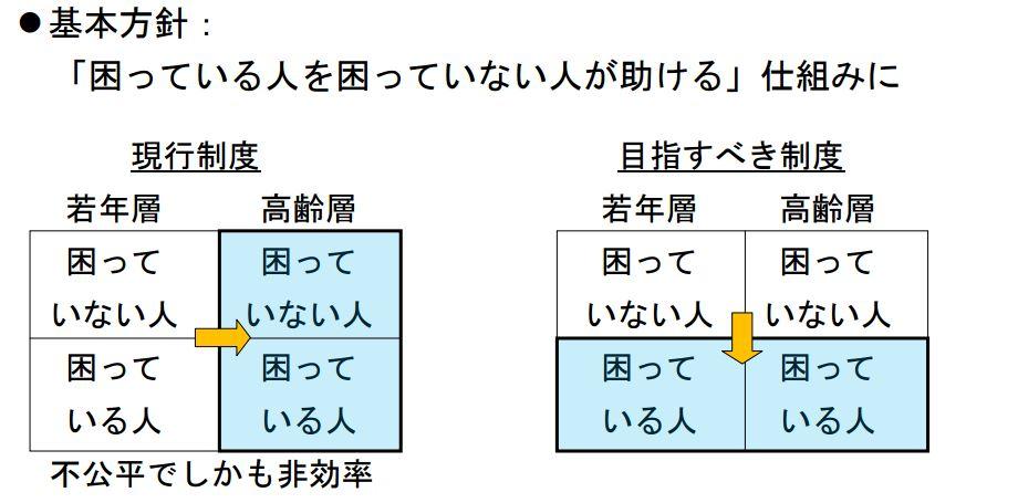 f:id:tyoshiki:20160720215234j:plain